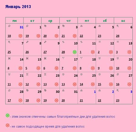 Садовый календарь на каждый день