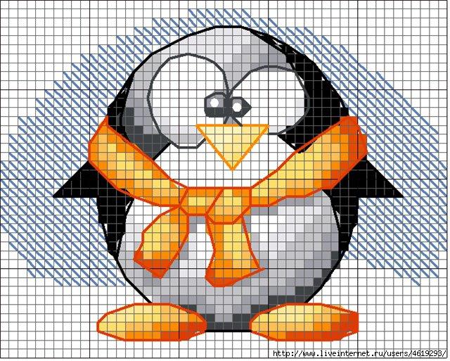 Вышивка крестиком - очень увлекательное занятие.  Как сделать схему для вышивки крестиком.
