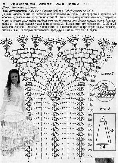 Трехъярусная юбка схема