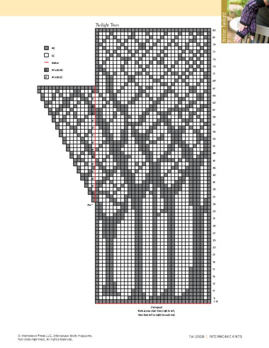 Креативные варежки 4 (540x698,