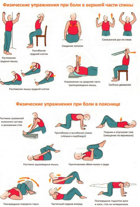 uprazhneniya_pri_bolyah_spine_2 (473x700, 158Kb)