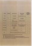 Превью les 13 coccinelles 3 (495x700, 264Kb)