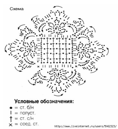 схема (468x514, 93Kb)