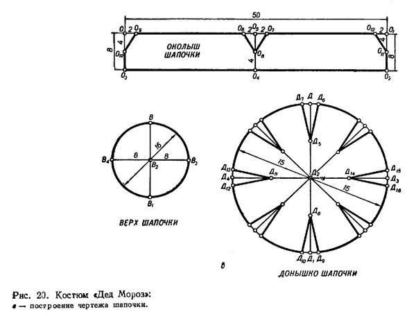 Detsk_karnaval_kostyum-064-1 (600x456, 86Kb)