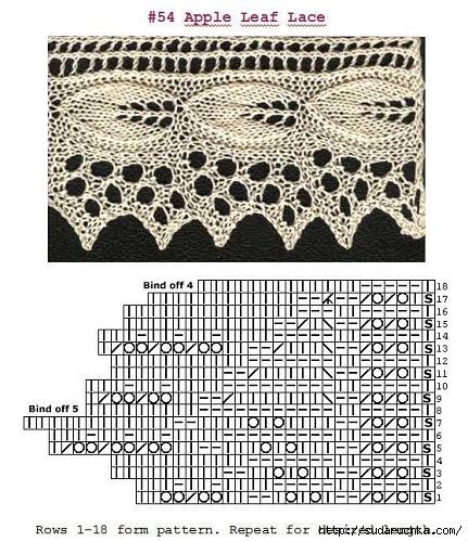 Кайма - узоры для вязания