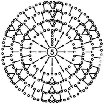 круг (400x401, 48Kb)