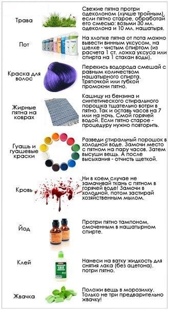1355659417_Kakochistit_pyatna (330x604, 59Kb)
