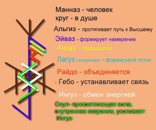 1355666585_d1666a03c6ab (534x447, 43Kb)