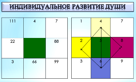 цветной квадрат на аватарке:
