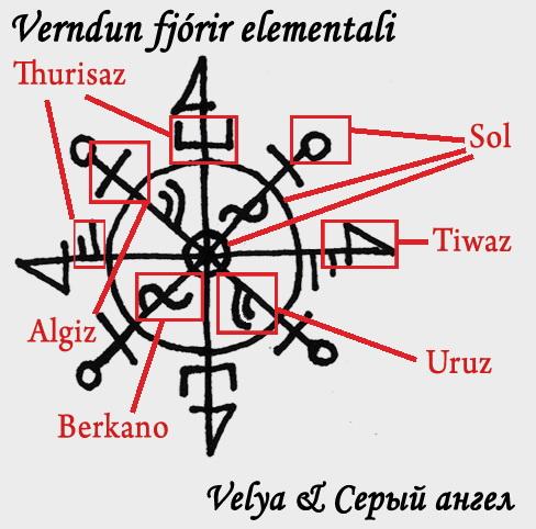 """ Verndun fjórir elementali - Охрана четырьмя стихиями ""Автор: Velya и Серый Ангел 95768040_1357226967_gef7a"