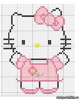 hello kitty - из бисера, вышитая крестом, из ткани, идеи как применить.