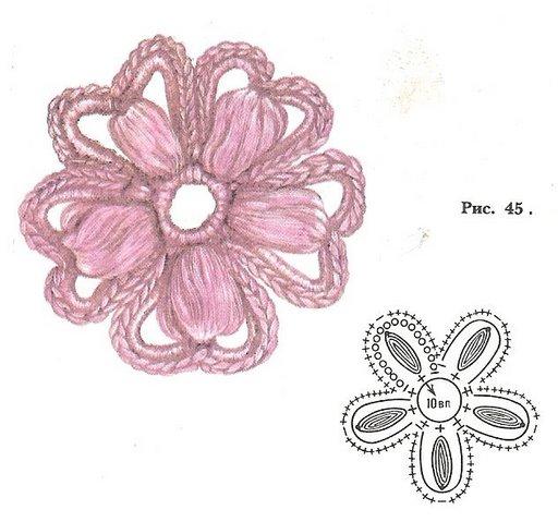 Цветы вязанные петлями