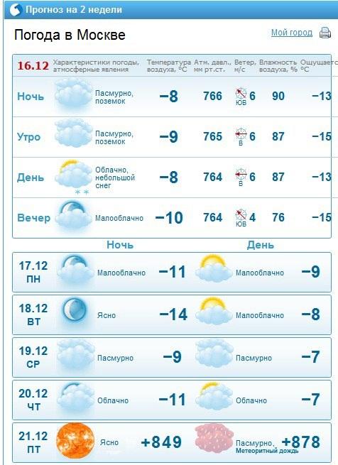 Re: А что у Вас с погодой?  Общение без границ.
