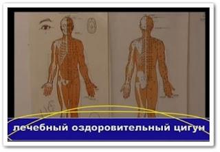 Даосская гимнастика цигун для органов чувств и развития экстрасенсорных способностей (320x222, 19Kb)