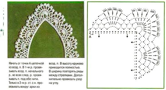 Вязанные кружева со схемами