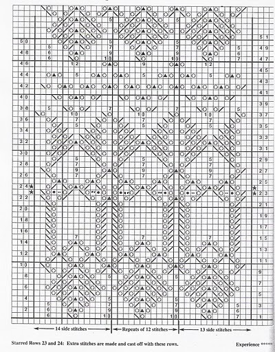 Uzor 1 (400x512, 120Kb)