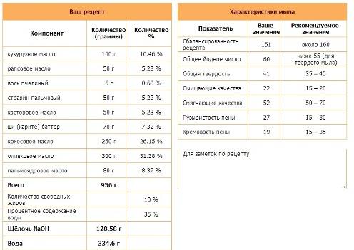 Мыло ХС 08.01.2013 с мёдом (496x351, 57Kb)