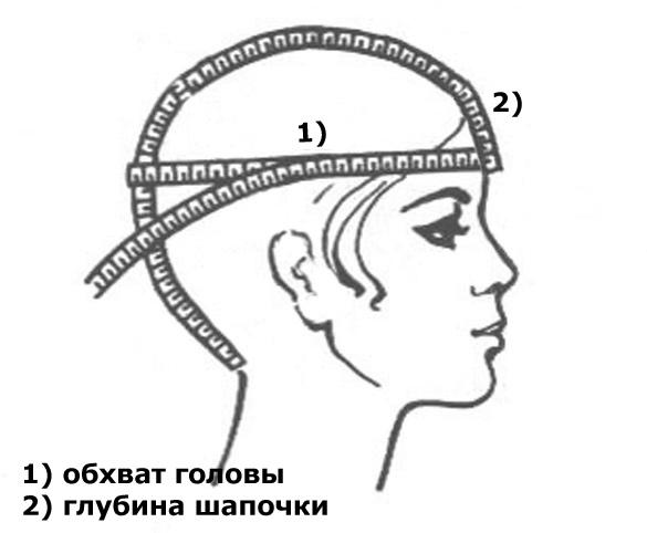 shapka (585x482, 42Kb)