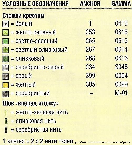 109 (502x551, 199Kb)