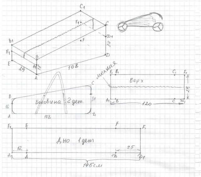Сумка для коляски трости выкройки