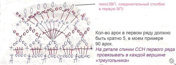 shema-uzora-veera-dlj-bolero_604x223_1936aa982965107ecc7b724e986323ca (604x223, 33Kb)