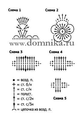 detskie-vjazanye-shapki1 (281x400, 18Kb)