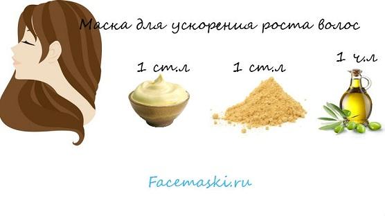 Рецепты масок для быстрого роста волос в домашних условиях рецепты