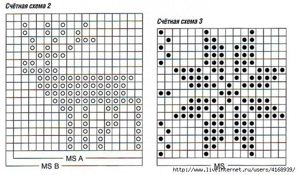 Вязание спицами схема вязания и описание оленя 754