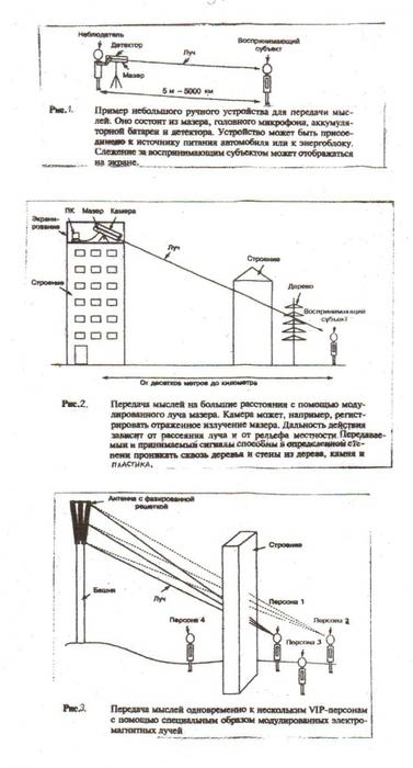 ПСИХОТРОНИКА 50-100 СООБЩЕНИЙ