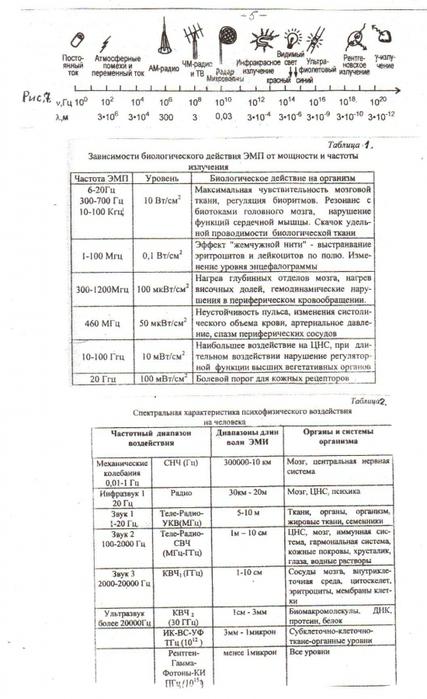 4921908_Dlya_stati_Tamari_Vitalevni_list_3 (427x700, 224Kb)