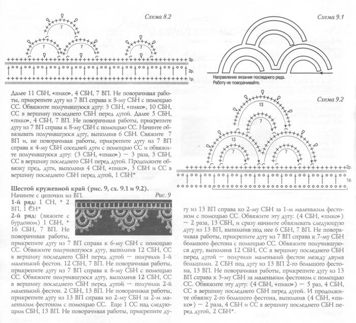 page_21_sait (700x635, 301Kb)