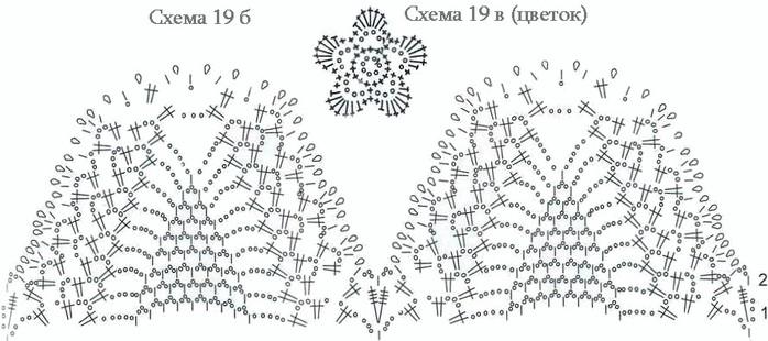 """Схема цветка и обвязки нижнего края  """"Ананаса """" ."""