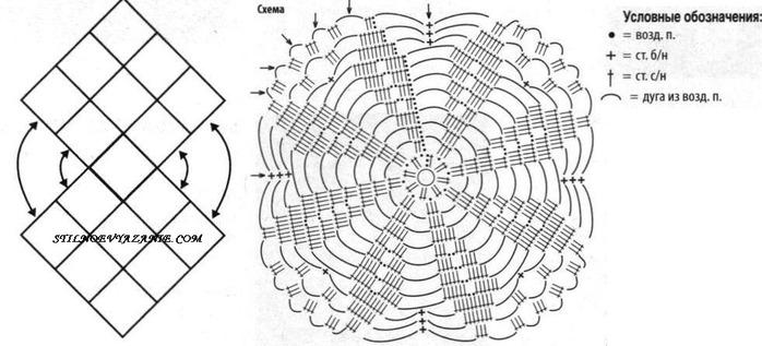 Вязание пончо из ажурных мотивов.  Схемы вязания крючком.