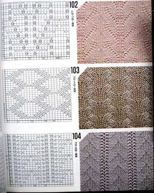 Узоры для машинного вязания.