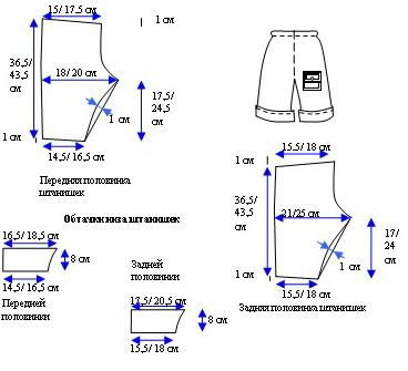 Выкройка штанишек для новорожденного