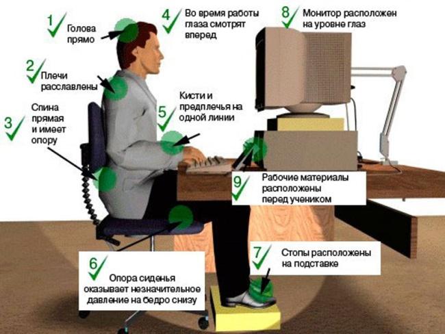 организация рабочего места за компьютером (650x488, 106Kb)