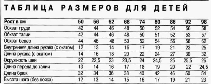 razmeri_dlya_detey_sabrina_corel (700x280, 114Kb)