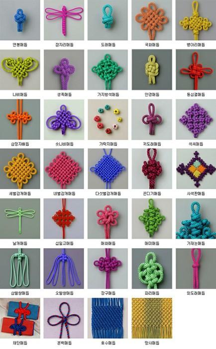 узелки - Плетение узлов.