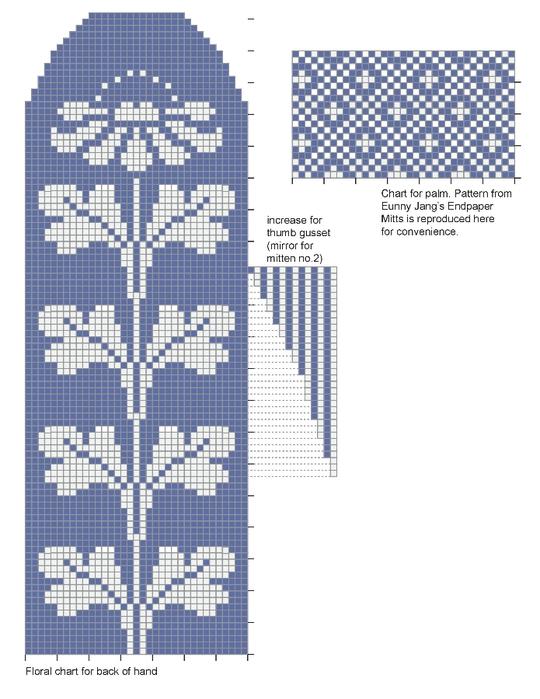 Katies_Mittensv1.2.page4 (540x700, 213Kb)