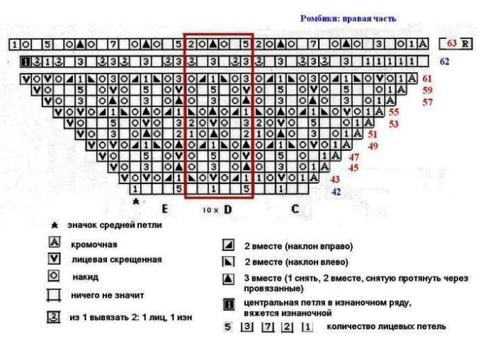 Составить уравнение реакций по следующей схеме6