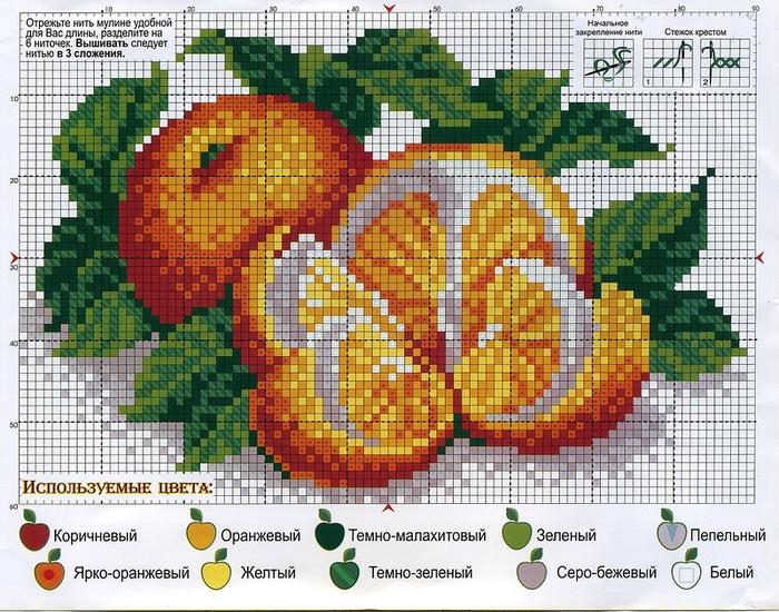 Рубрики: ВЫШИВКА/Овощи