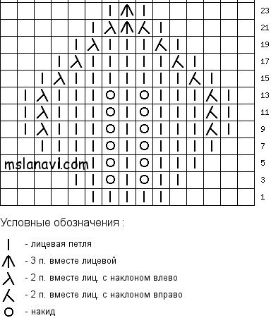 узоры-спицами-листики (384x451
