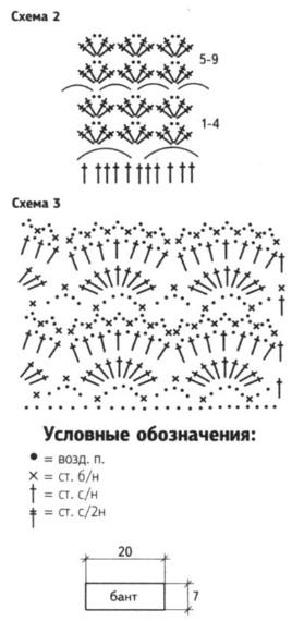4346910_vasaniidetskiisaravan2 (268x570, 46Kb)