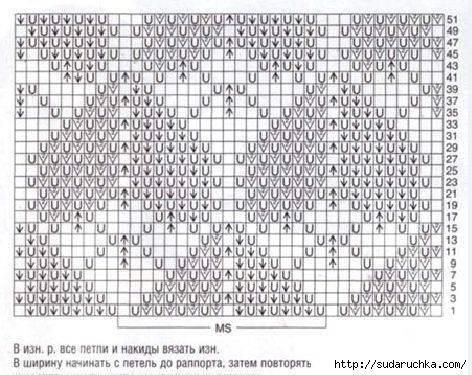 узоры для вязания спицами со схемами косы.