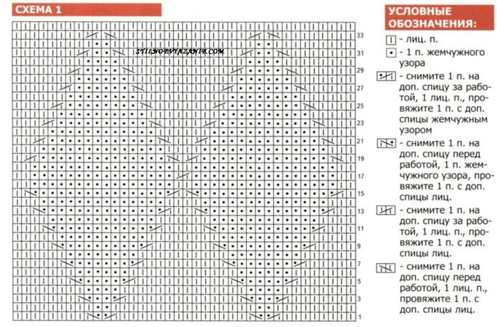 """Берет и ажурный шарф.  Схемы вязания спицами и крючком.  Журнал  """"Вязаная коллекция.  Шапки, шарфы, аксессуары """",2011."""