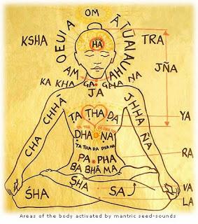 мантра_yogi (283x320, 46Kb)