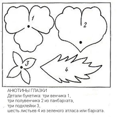 Когда лучше всего сажать тюльпаны и нарциссы 82