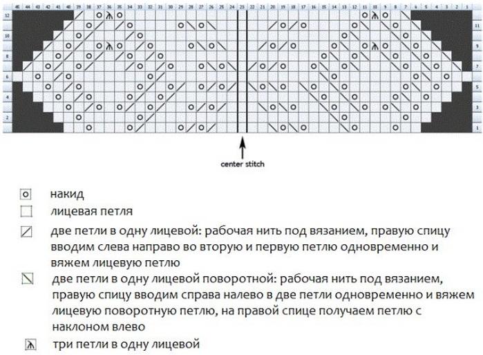 Схема вязания узора для...  Вязание Шапочка от MUROKAMI.  Вязаные спицами платья.