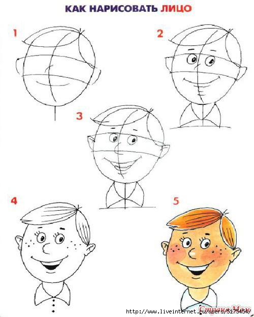 Рисуем поэтапно карандашом лицо ребенка