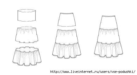Выкройка юбка каскадом